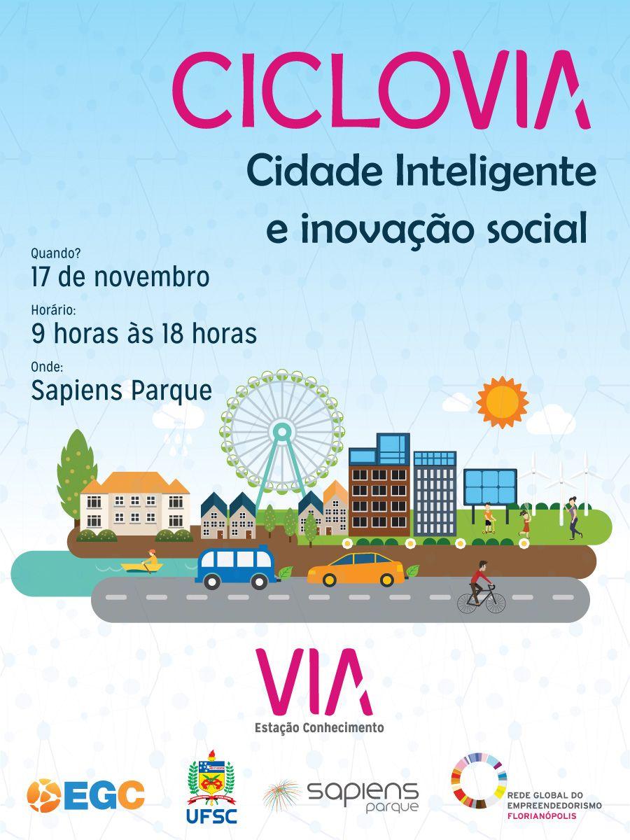 Ciclo VIA Traz Cidades Inteligentes E Inovação Social No Sapiens Parque