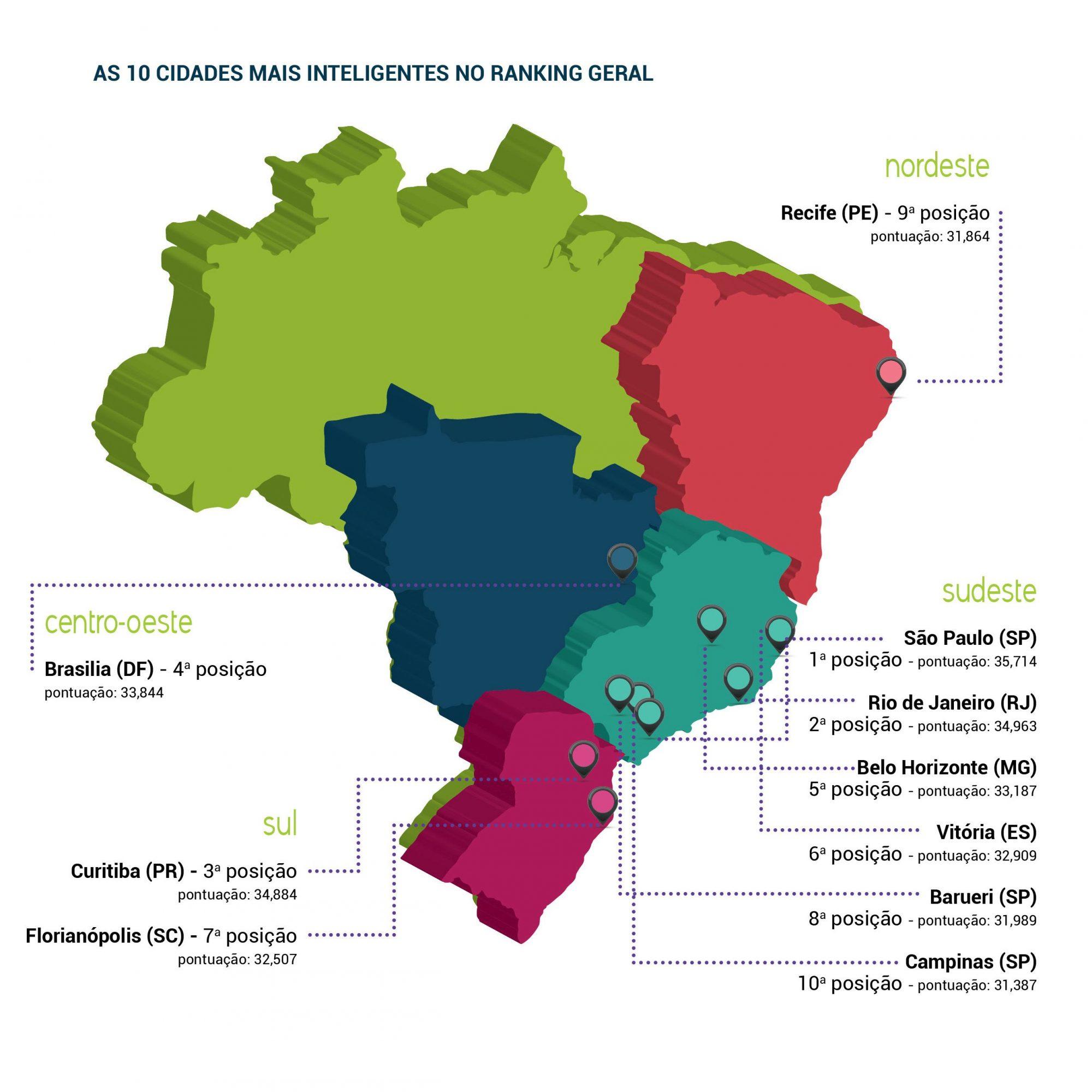 Mapa Ranking