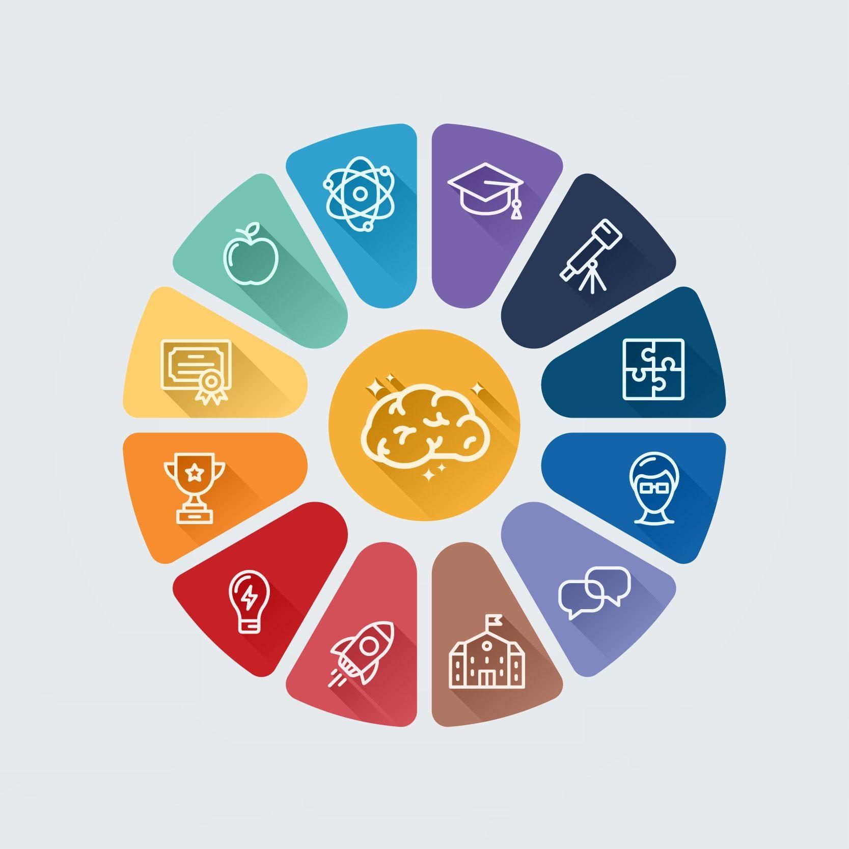 Características Para Desenvolver Um Futuro Negócio