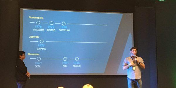 Techstars Summit Brasil Reúne Em Florianópolis Osprincipais Líderes De Comunidades De Startup NoBrasil