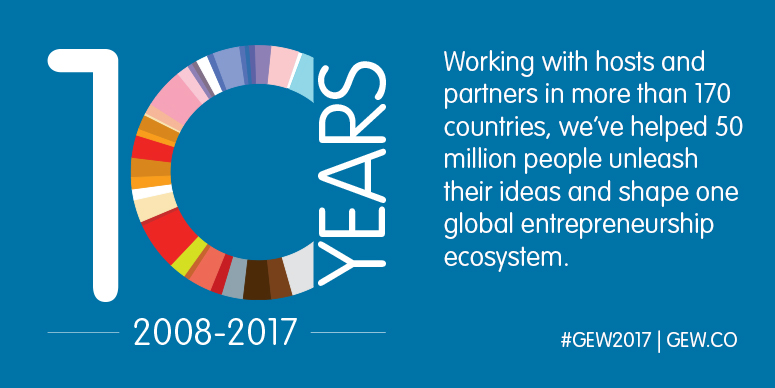 Semana Global Do Empreendedorismo Em Floripa #GEW2017