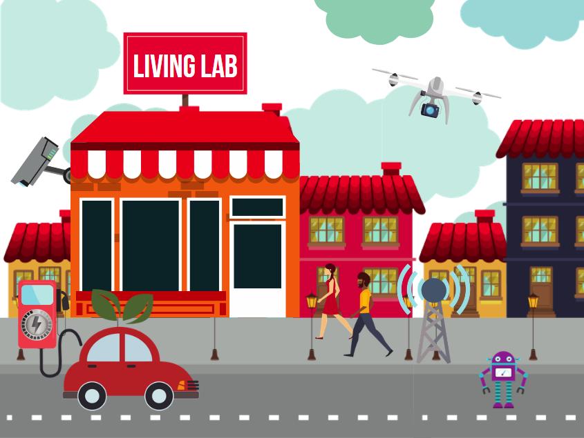 O Que São Living Labs?