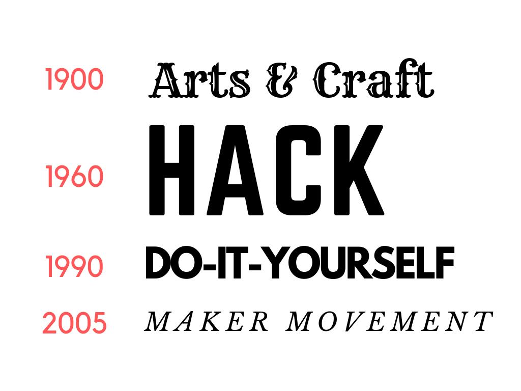 Histórico - Movimento Maker